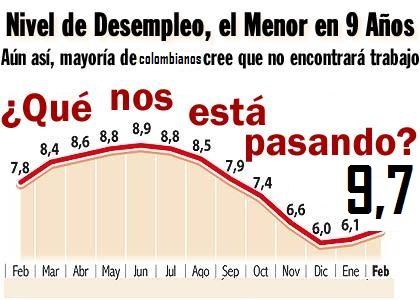 desempleo2012